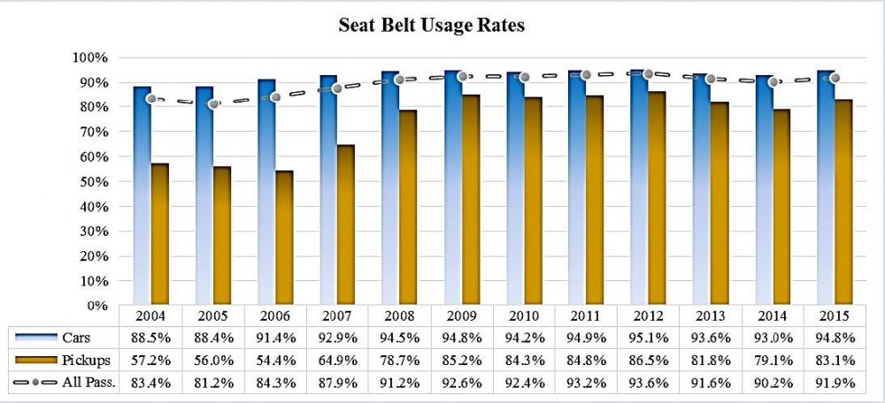Indiana State Police Seat Belts Save Lives 18 Wjts